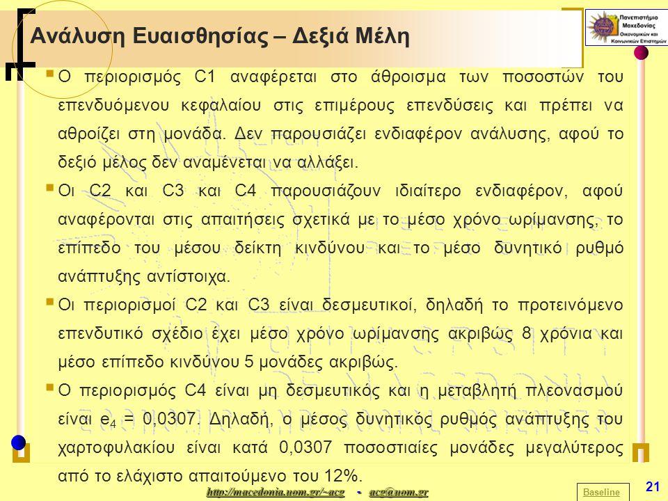 http://macedonia.uom.gr/~acghttp://macedonia.uom.gr/~acg - acg@uom.gr acg@uom.gr http://macedonia.uom.gr/~acgacg@uom.gr 21 Ανάλυση Ευαισθησίας – Δεξιά Μέλη Baseline  Ο περιορισμός C1 αναφέρεται στο άθροισμα των ποσοστών του επενδυόμενου κεφαλαίου στις επιμέρους επενδύσεις και πρέπει να αθροίζει στη μονάδα.