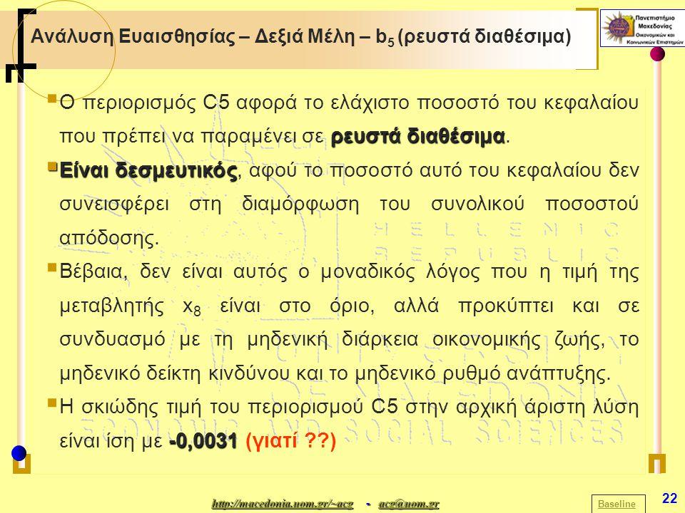 http://macedonia.uom.gr/~acghttp://macedonia.uom.gr/~acg - acg@uom.gr acg@uom.gr http://macedonia.uom.gr/~acgacg@uom.gr 22 Ανάλυση Ευαισθησίας – Δεξιά Μέλη – b 5 (ρευστά διαθέσιμα) Baseline ρευστά διαθέσιμα  Ο περιορισμός C5 αφορά το ελάχιστο ποσοστό του κεφαλαίου που πρέπει να παραμένει σε ρευστά διαθέσιμα.