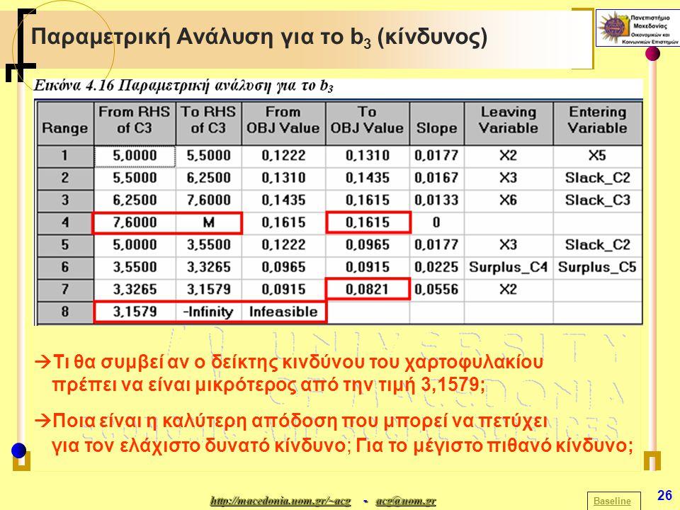 http://macedonia.uom.gr/~acghttp://macedonia.uom.gr/~acg - acg@uom.gr acg@uom.gr http://macedonia.uom.gr/~acgacg@uom.gr 26 Παραμετρική Ανάλυση για το