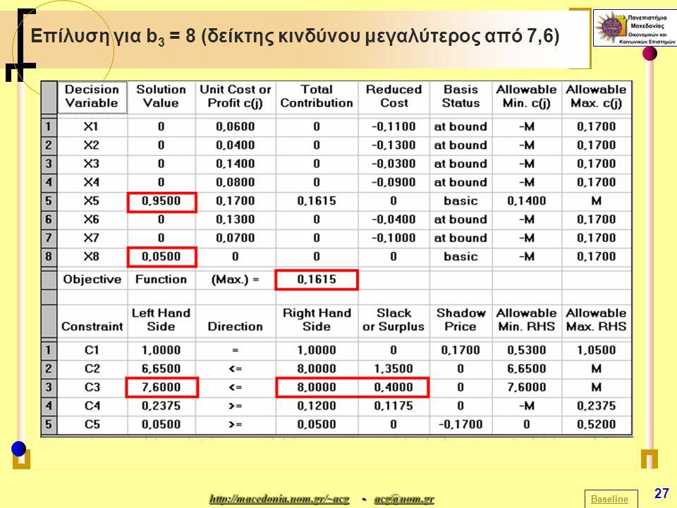http://macedonia.uom.gr/~acghttp://macedonia.uom.gr/~acg - acg@uom.gr acg@uom.gr http://macedonia.uom.gr/~acgacg@uom.gr 27 Επίλυση για b 3 = 8 (δείκτη