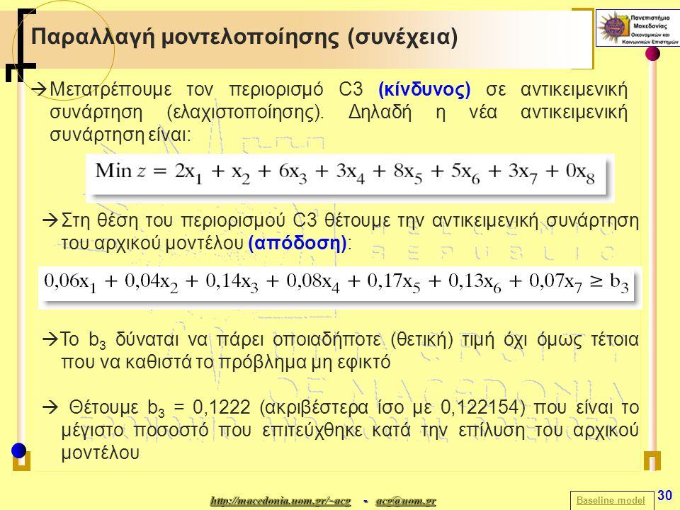 http://macedonia.uom.gr/~acghttp://macedonia.uom.gr/~acg - acg@uom.gr acg@uom.gr http://macedonia.uom.gr/~acgacg@uom.gr 30 Παραλλαγή μοντελοποίησης (σ