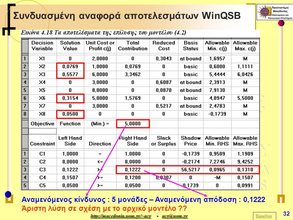http://macedonia.uom.gr/~acghttp://macedonia.uom.gr/~acg - acg@uom.gr acg@uom.gr http://macedonia.uom.gr/~acgacg@uom.gr 32 Συνδυασμένη αναφορά αποτελεσμάτων WinQSB Baseline Αναμενόμενος κίνδυνος : 5 μονάδες – Αναμενόμενη απόδοση : 0,1222 Άριστη λύση σε σχέση με το αρχικό μοντέλο ??