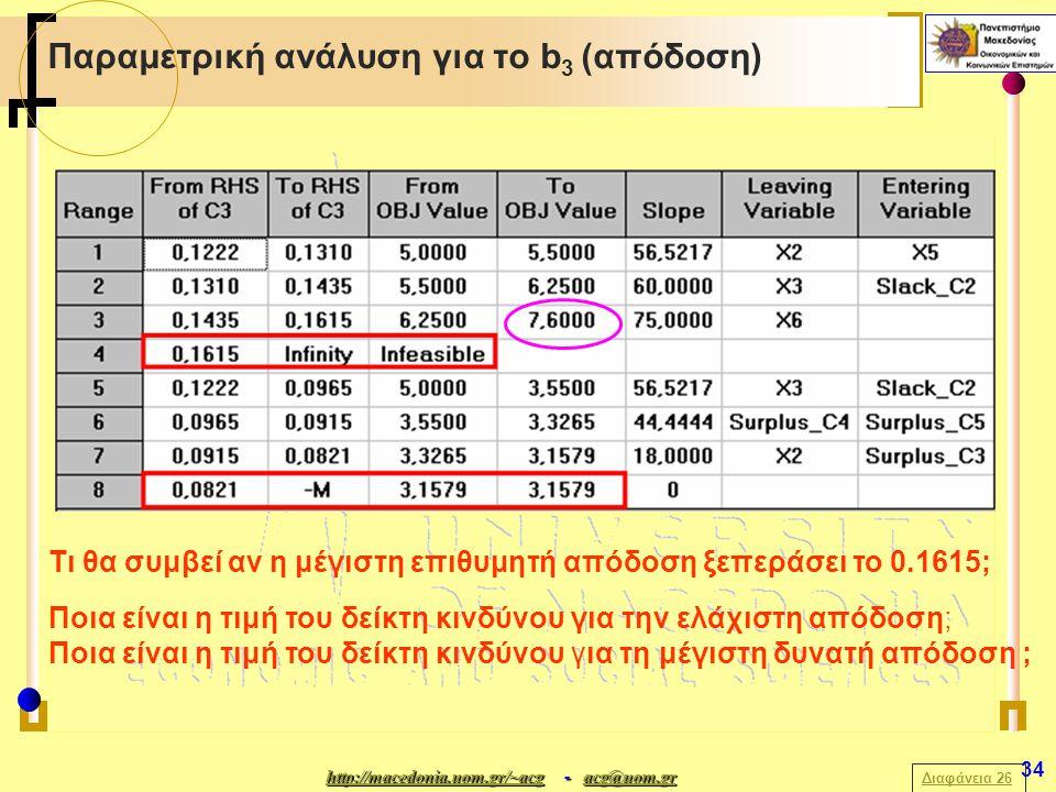 http://macedonia.uom.gr/~acghttp://macedonia.uom.gr/~acg - acg@uom.gr acg@uom.gr http://macedonia.uom.gr/~acgacg@uom.gr 34 Παραμετρική ανάλυση για το