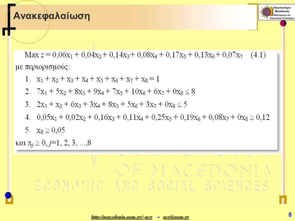 http://macedonia.uom.gr/~acghttp://macedonia.uom.gr/~acg - acg@uom.gr acg@uom.gr http://macedonia.uom.gr/~acgacg@uom.gr 39 Επίλυση με το Excel– Εισαγωγή δεδομένων - Live QSB Results