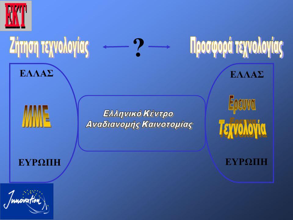 Ελληνικό Κέντρο Αναδιανομής Καινοτομίας/ΕΚΤ Μέθοδοι προσέγγισης Ενημέρωση Ενημέρωση (ταχυδρομικές αποστολές, ενημερωτικό φυλλάδιο, www server) Απ'ευθείας επαφή Απ'ευθείας επαφή (γραφείο εξυπηρέτησης κοινού, ημερίδες εργασίας, ημερίδες μεταφοράς τεχνολογίας, επισκέψεις σε εταιρείες) Υποστήριξη Υποστήριξη (τεχνοδιαγνώσεις, αναζητήσεις νέων τεχνολογιών, αναζήτηση χρηματοδοτικών πόρων, συνεργασία με το δίκτυο των Κέντρων Αναδιανομής Καινοτομίας και με άλλα Ευρωπαϊκά δίκτυα...)