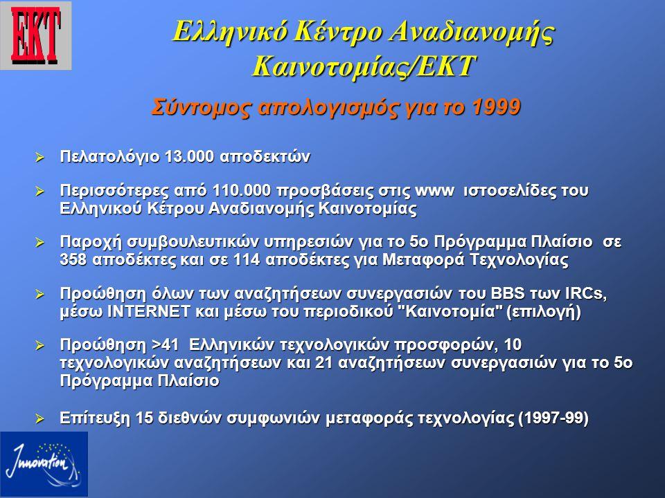 Ελληνικό Κέντρο Αναδιανομής Καινοτομίας/ΕΚΤ Σύντομος απολογισμός για το 1999  Πελατολόγιο 13.000 αποδεκτών  Περισσότερες από 110.000 προσβάσεις στις www ιστοσελίδες του Ελληνικού Κέτρου Αναδιανομής Καινοτομίας  Παροχή συμβουλευτικών υπηρεσιών για το 5ο Πρόγραμμα Πλαίσιο σε 358 αποδέκτες και σε 114 αποδέκτες για Μεταφορά Τεχνολογίας  Προώθηση όλων των αναζητήσεων συνεργασιών του BBS των IRCs, μέσω INTERNET και μέσω του περιοδικού Καινοτομία (επιλογή)  Προώθηση >41 Ελληνικών τεχνολογικών προσφορών, 10 τεχνολογικών αναζητήσεων και 21 αναζητήσεων συνεργασιών για το 5ο Πρόγραμμα Πλαίσιο  Επίτευξη 15 διεθνών συμφωνιών μεταφοράς τεχνολογίας (1997-99)