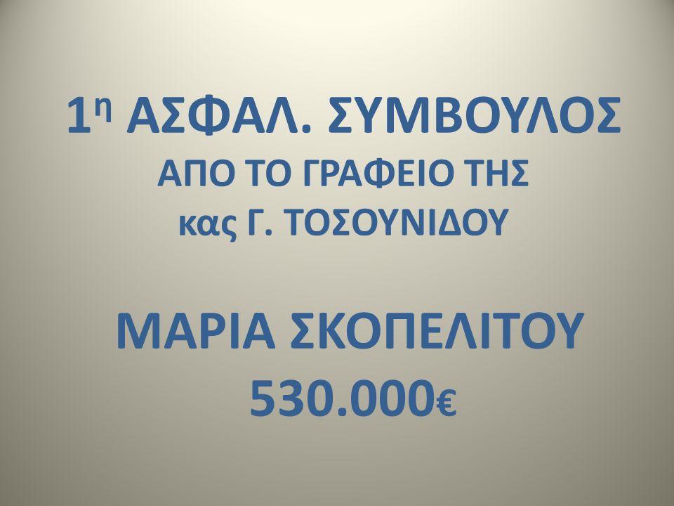 1 η ΑΣΦΑΛ. ΣΥΜΒΟΥΛΟΣ AΠΟ ΤΟ ΓΡΑΦΕΙΟ ΤΗΣ κας Γ. ΤΟΣΟΥΝΙΔΟΥ ΜΑΡΙΑ ΣΚΟΠΕΛΙΤΟΥ 530.000 €
