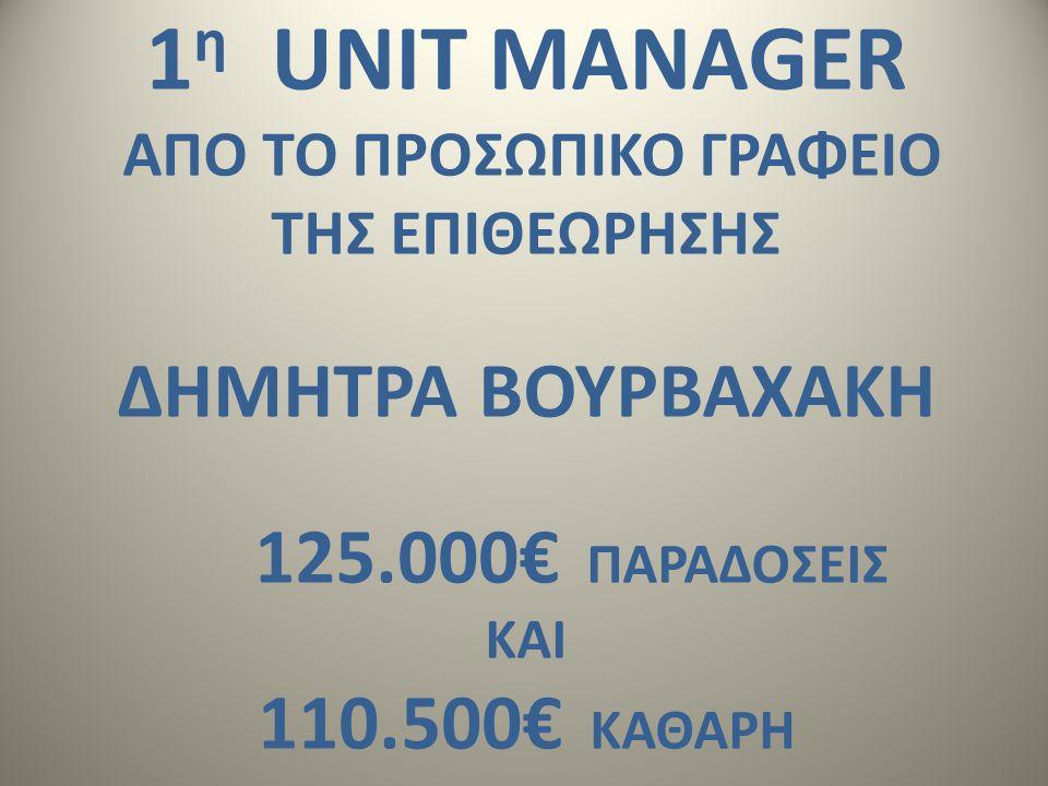 1 η UNIT MANAGER ΑΠΟ ΤΟ ΠΡΟΣΩΠΙΚΟ ΓΡΑΦΕΙΟ ΤΗΣ ΕΠΙΘΕΩΡΗΣΗΣ ΔΗΜΗΤΡΑ ΒΟΥΡΒΑΧΑΚΗ 125.000€ ΠΑΡΑΔΟΣΕΙΣ ΚΑΙ 110.500€ ΚΑΘΑΡΗ