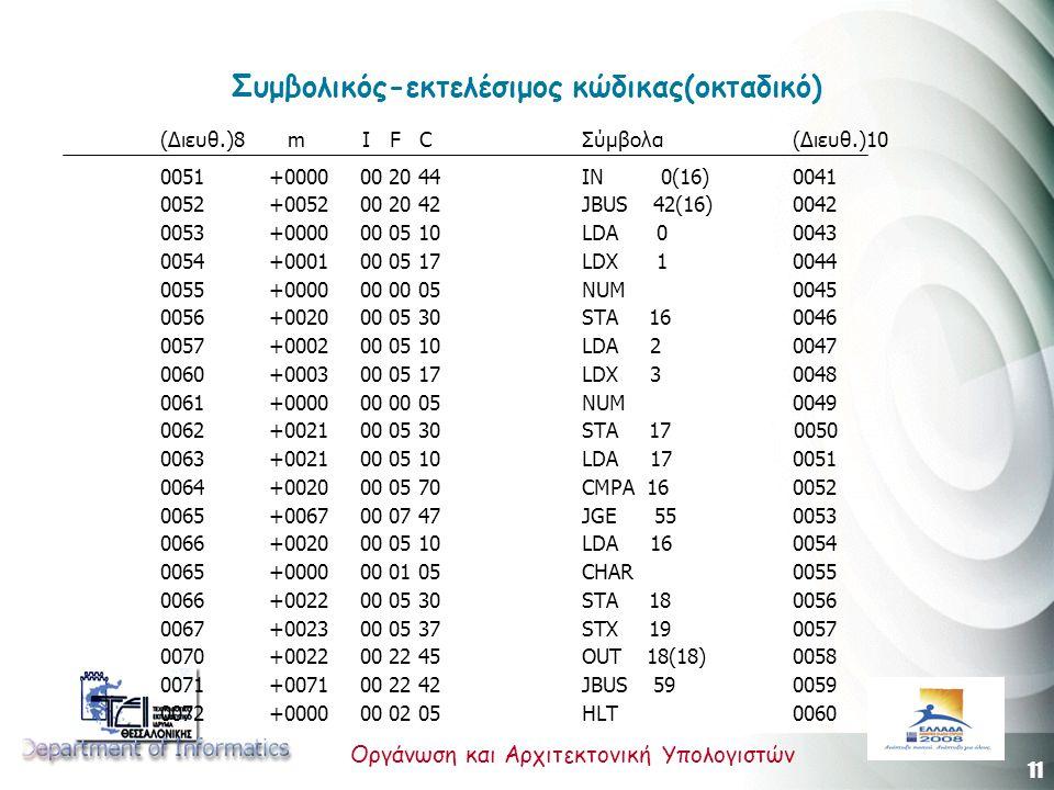 11 Οργάνωση και Αρχιτεκτονική Υπολογιστών Συμβολικός-εκτελέσιμος κώδικας(οκταδικό) (Διευθ.)8 m Ι F C Σύμβολα (Διευθ.)10 0051 +0000 00 20 44 ΙΝ 0(16) 0041 0052 +0052 00 20 42 JBUS 42(16) 0042 0053 +0000 00 05 10 LDA 0 0043 0054 +0001 00 05 17 LDX 1 0044 0055 +0000 00 00 05 NUM 0045 0056 +0020 00 05 30 STA 16 0046 0057 +0002 00 05 10 LDA 2 0047 0060 +0003 00 05 17 LDX 3 0048 0061 +0000 00 00 05 NUM 0049 0062 +0021 00 05 30 STA 17 0050 0063 +0021 00 05 10 LDA 170051 0064 +0020 00 05 70 CMPA 16 0052 0065 +0067 00 07 47 JGE 55 0053 0066 +0020 00 05 10 LDA 16 0054 0065 +0000 00 01 05 CHAR 0055 0066 +0022 00 05 30 STA 18 0056 0067 +0023 00 05 37 STX 19 0057 0070 +0022 00 22 45 OUT 18(18) 0058 0071 +0071 00 22 42 JBUS 59 0059 0072 +0000 00 02 05 HLT 0060