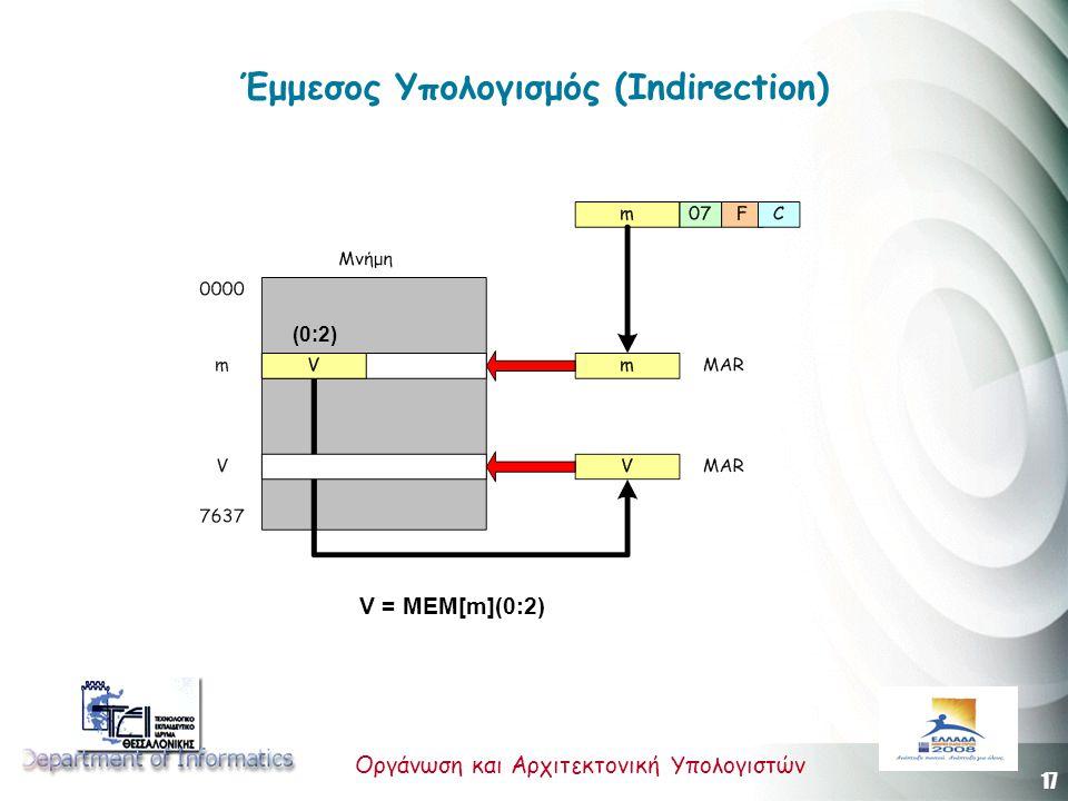 17 Οργάνωση και Αρχιτεκτονική Υπολογιστών Έμμεσος Υπολογισμός (Indirection) V = MEM[m](0:2) (0:2)