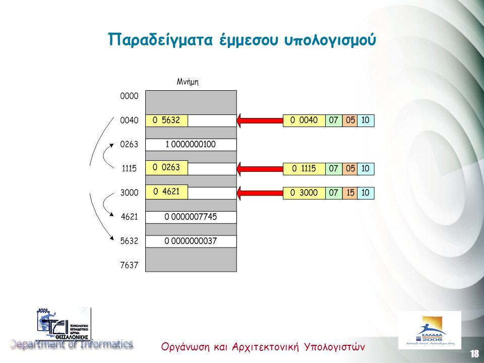 18 Οργάνωση και Αρχιτεκτονική Υπολογιστών Παραδείγματα έμμεσου υπολογισμού