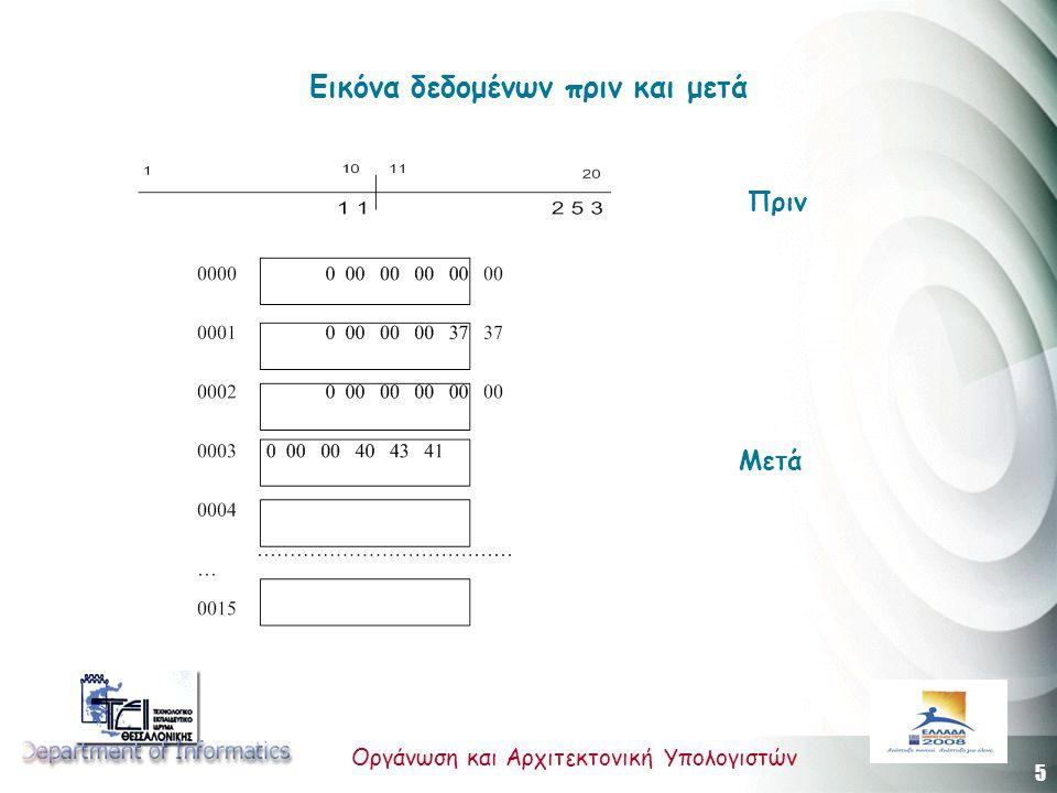 5 Οργάνωση και Αρχιτεκτονική Υπολογιστών Εικόνα δεδομένων πριν και μετά Πριν Μετά