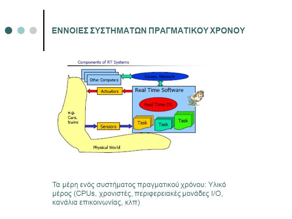 ΕΝΝΟΙΕΣ ΣΥΣΤΗΜΑΤΩΝ ΠΡΑΓΜΑΤΙΚΟΥ ΧΡΟΝΟΥ Τα μέρη ενός συστήματος πραγματικού χρόνου: Υλικό μέρος (CPUs, χρονιστές, περιφερειακές μονάδες Ι/Ο, κανάλια επι