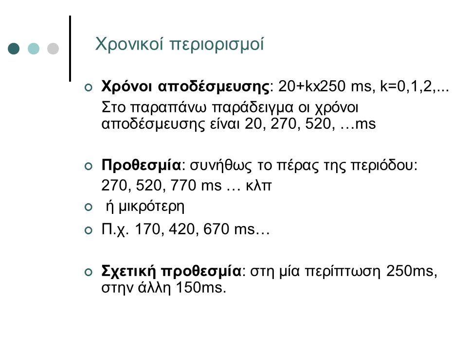 Χρονικοί περιορισμοί Χρόνοι αποδέσμευσης: 20+kx250 ms, k=0,1,2,... Στο παραπάνω παράδειγμα οι χρόνοι αποδέσμευσης είναι 20, 270, 520, …ms Προθεσμία: σ