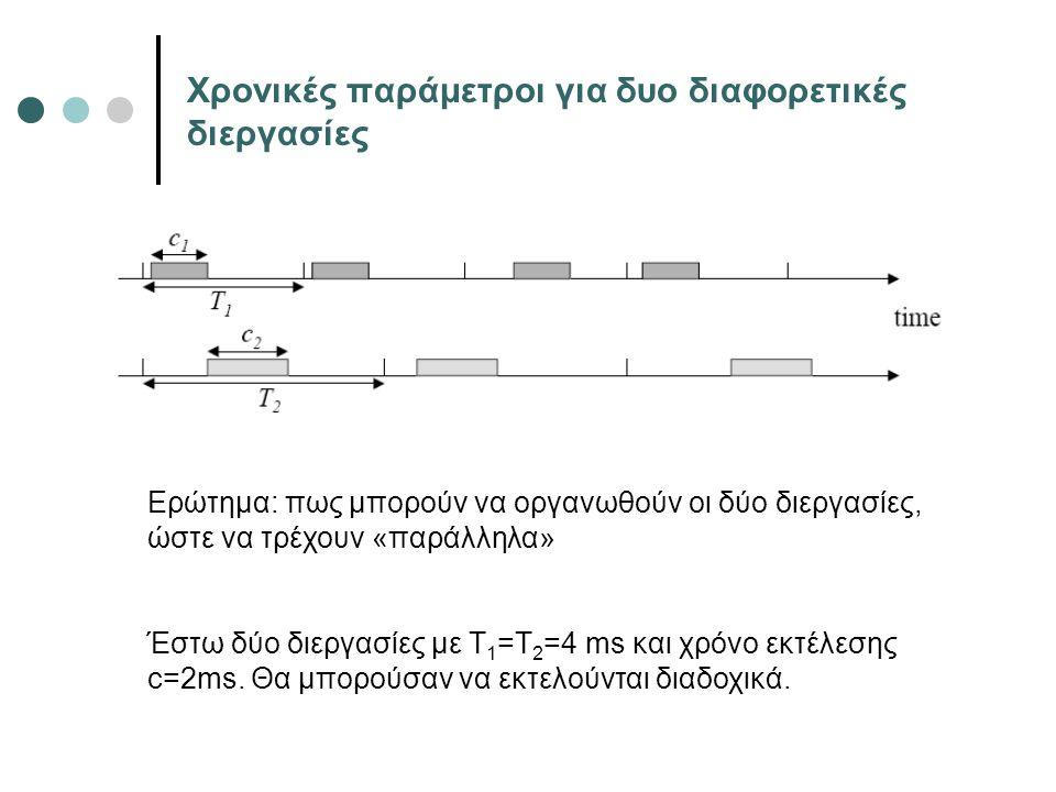Χρονικές παράμετροι για δυο διαφορετικές διεργασίες Ερώτημα: πως μπορούν να οργανωθούν οι δύο διεργασίες, ώστε να τρέχουν «παράλληλα» Έστω δύο διεργασ