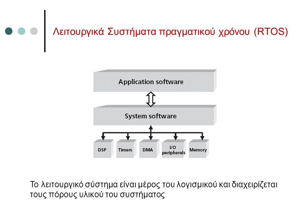 Λειτουργικά Συστήματα πραγματικού χρόνου (RTOS) Το λειτουργικό σύστημα είναι μέρος του λογισμικού και διαχειρίζεται τους πόρους υλικού του συστήματος