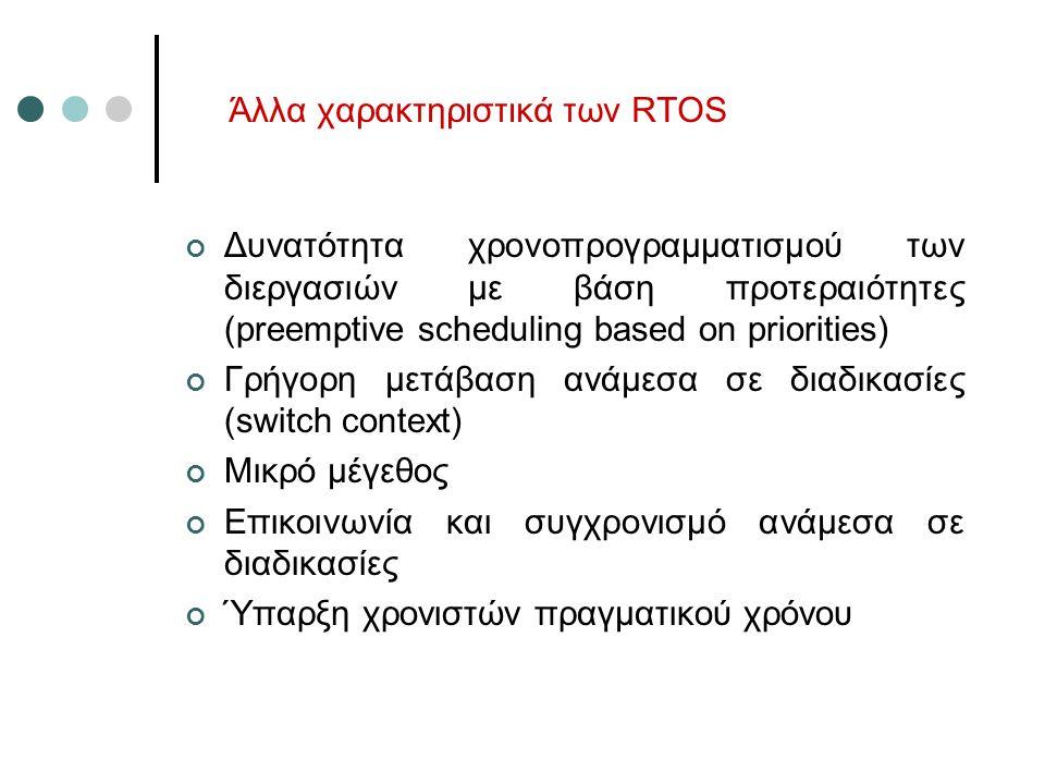 Άλλα χαρακτηριστικά των RTOS Δυνατότητα χρονοπρογραμματισμού των διεργασιών με βάση προτεραιότητες (preemptive scheduling based on priorities) Γρήγορη