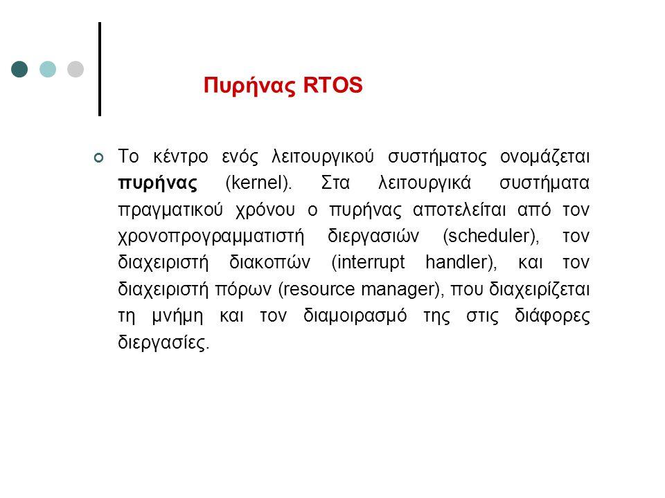 Πυρήνας RTOS Το κέντρο ενός λειτουργικού συστήματος ονομάζεται πυρήνας (kernel). Στα λειτουργικά συστήματα πραγματικού χρόνου ο πυρήνας αποτελείται απ