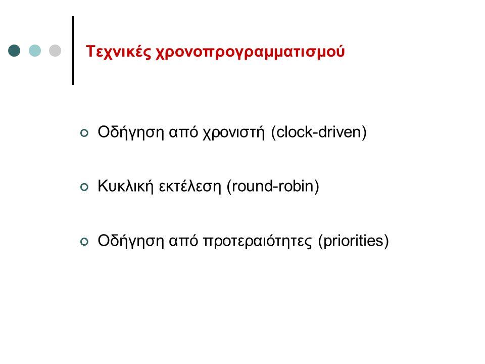 Τεχνικές χρονοπρογραμματισμού Οδήγηση από χρονιστή (clock-driven) Κυκλική εκτέλεση (round-robin) Οδήγηση από προτεραιότητες (priorities)