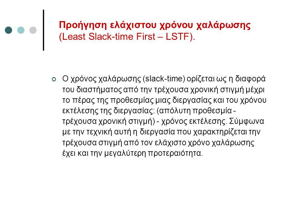 Προήγηση ελάχιστου χρόνου χαλάρωσης (Least Slack-time First – LSTF). O χρόνος χαλάρωσης (slack-time) ορίζεται ως η διαφορά του διαστήματος από την τρέ