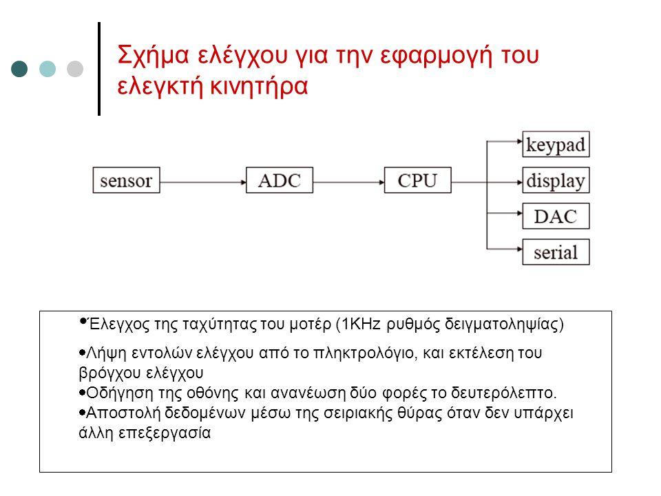 Σχήμα ελέγχου για την εφαρμογή του ελεγκτή κινητήρα Έλεγχος της ταχύτητας του μοτέρ (1KHz ρυθμός δειγματοληψίας)  Λήψη εντολών ελέγχου από το πληκτρο