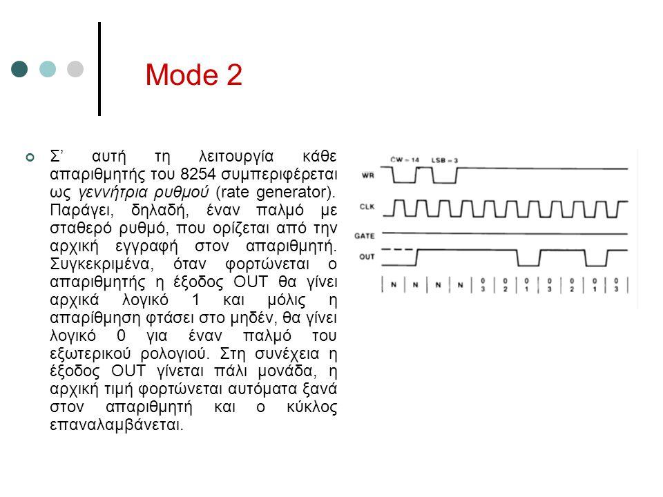 Mode 2 Σ' αυτή τη λειτουργία κάθε απαριθμητής του 8254 συμπεριφέρεται ως γεννήτρια ρυθμού (rate generator). Παράγει, δηλαδή, έναν παλμό με σταθερό ρυθ