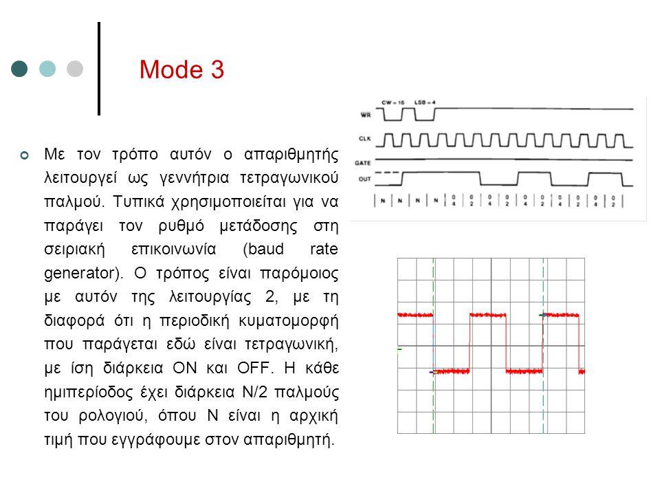 Mode 3 Mε τον τρόπο αυτόν ο απαριθμητής λειτουργεί ως γεννήτρια τετραγωνικού παλμού. Τυπικά χρησιμοποιείται για να παράγει τον ρυθμό μετάδοσης στη σει