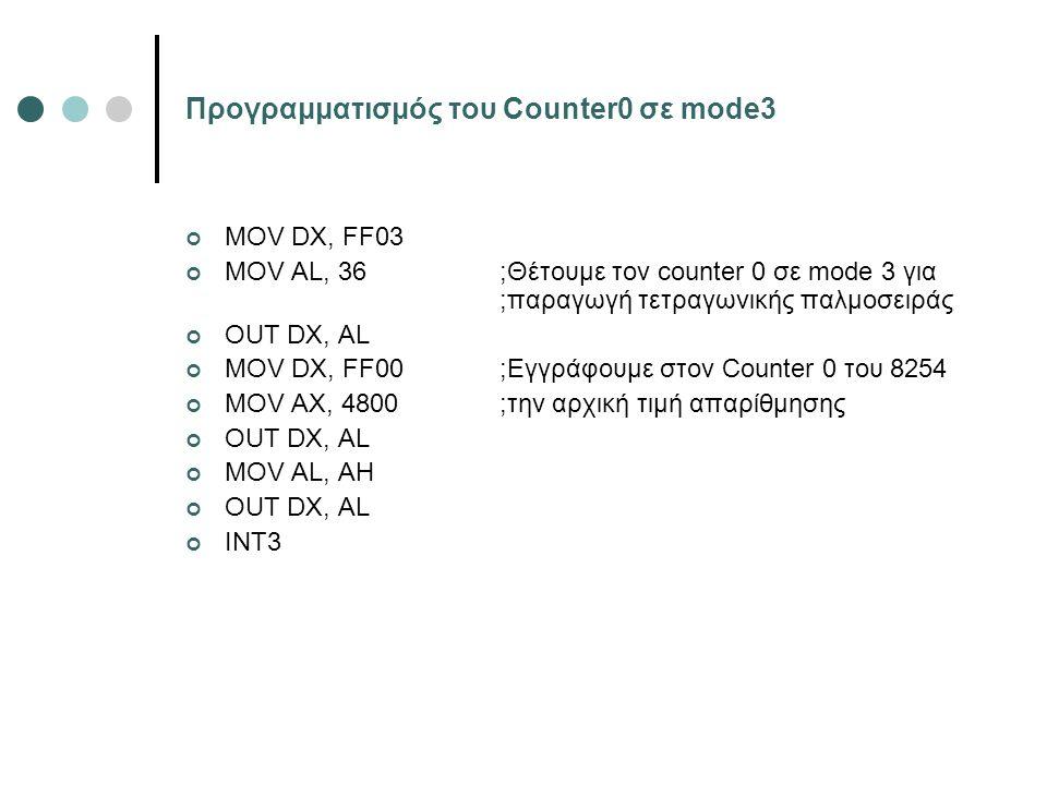 Προγραμματισμός του Counter0 σε mode3 MOV DX, FF03 MOV AL, 36;Θέτουμε τον counter 0 σε mode 3 για ;παραγωγή τετραγωνικής παλμοσειράς OUT DX, AL MOV DX