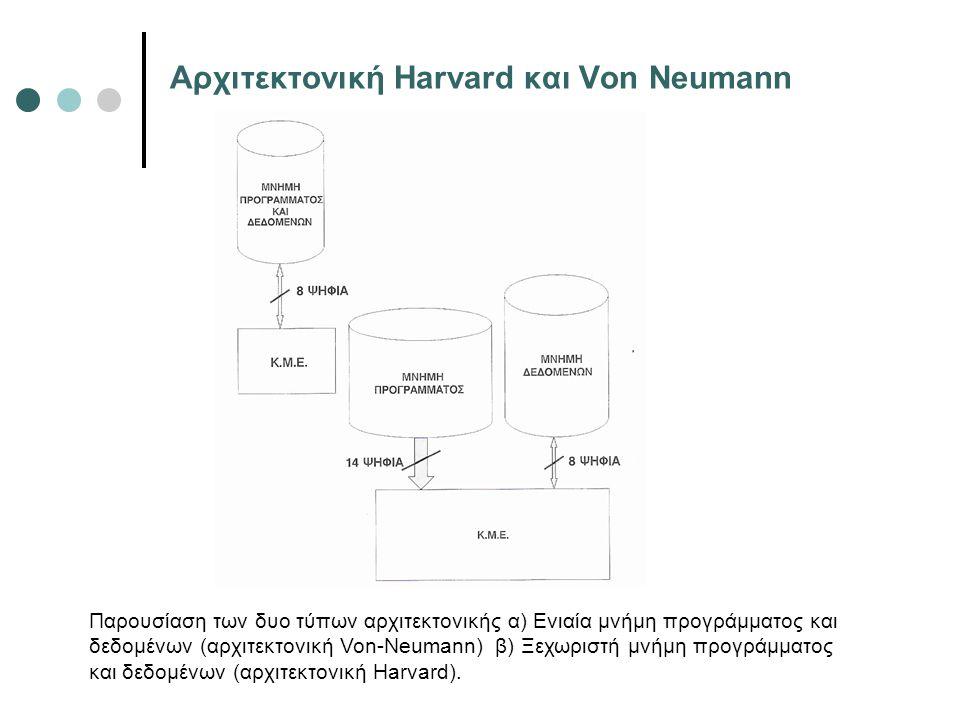 Αρχιτεκτονική Harvard και Von Neumann Παρουσίαση των δυο τύπων αρχιτεκτoνικής α) Ενιαία μνήμη προγράμματος και δεδομένων (αρχιτεκτονική Von-Neumann) β