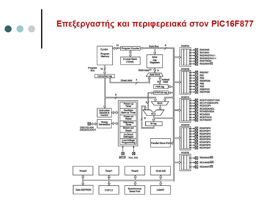 Επεξεργαστής και περιφερειακά στον PIC16F877