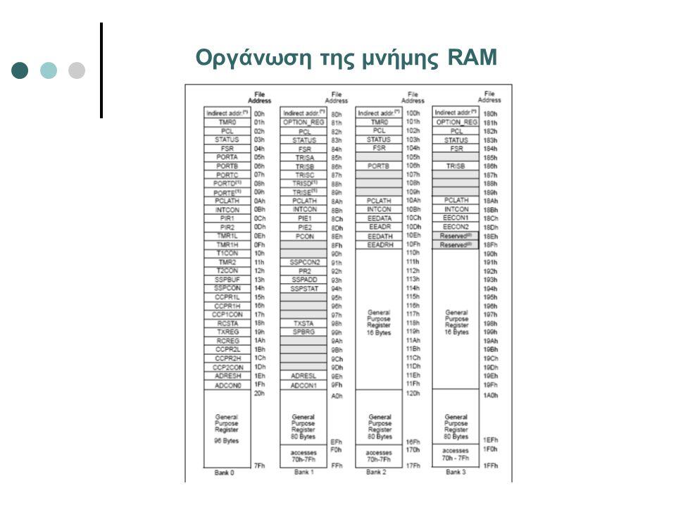 Οργάνωση της μνήμης RAM