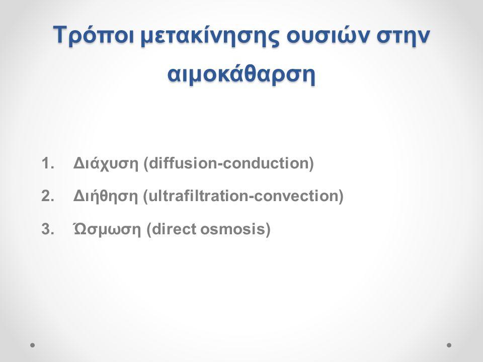 Τρόποι μετακίνησης ουσιών στην αιμοκάθαρση 1.Διάχυση (diffusion-conduction) 2.Διήθηση (ultrafiltration-convection) 3.Ώσμωση (direct osmosis)