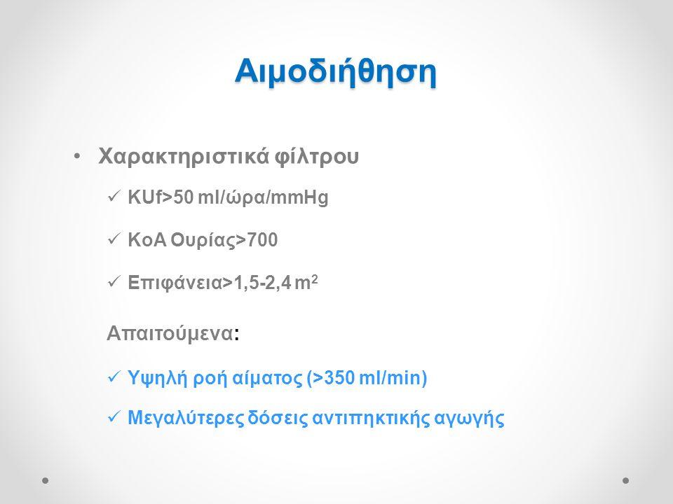 Αιμοδιήθηση Χαρακτηριστικά φίλτρου KUf>50 ml/ώρα/mmHg KoA Ουρίας>700 Επιφάνεια>1,5-2,4 m 2 Απαιτούμενα: Υψηλή ροή αίματος (>350 ml/min) Μεγαλύτερες δό