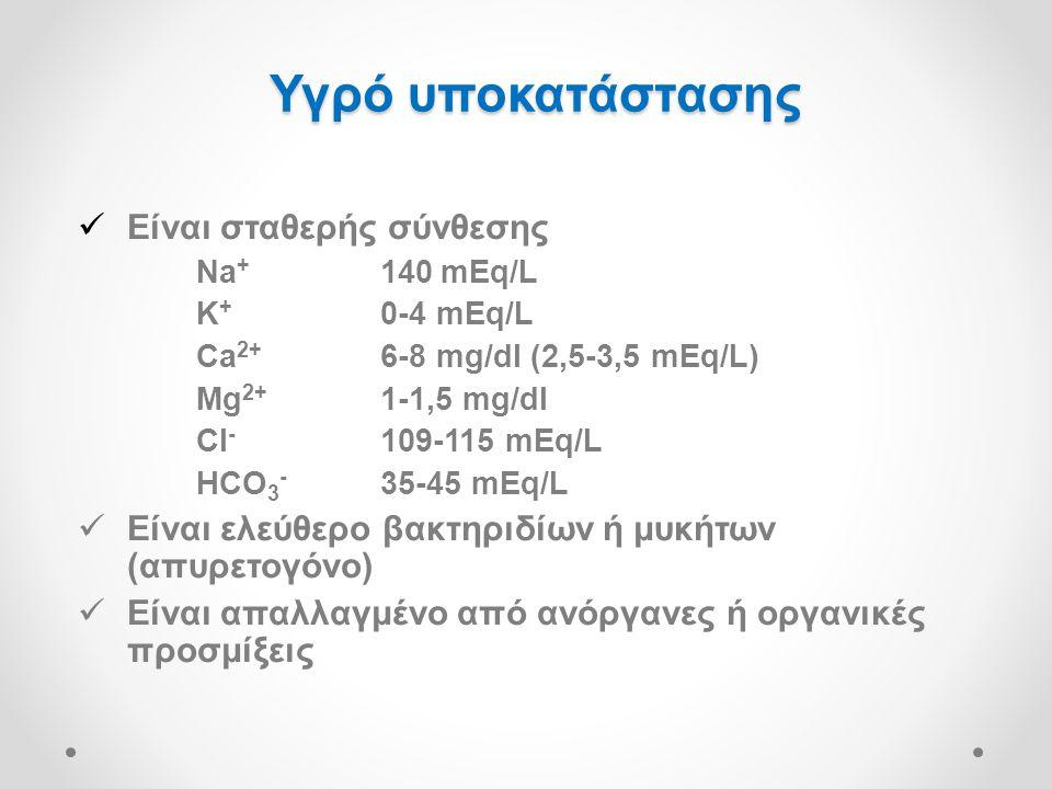 Υγρό υποκατάστασης Είναι σταθερής σύνθεσης Na + 140 mEq/L K + 0-4 mEq/L Ca 2+ 6-8 mg/dl (2,5-3,5 mEq/L) Mg 2+ 1-1,5 mg/dl CI - 109-115 mEq/L HCO 3 - 35-45 mEq/L Είναι ελεύθερο βακτηριδίων ή μυκήτων (απυρετογόνο) Είναι απαλλαγμένο από ανόργανες ή οργανικές προσμίξεις