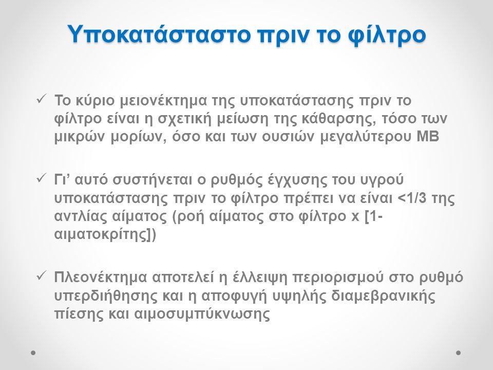 Υποκατάσταστο πριν το φίλτρο Το κύριο μειονέκτημα της υποκατάστασης πριν το φίλτρο είναι η σχετική μείωση της κάθαρσης, τόσο των μικρών μορίων, όσο και των ουσιών μεγαλύτερου ΜΒ Γι' αυτό συστήνεται ο ρυθμός έγχυσης του υγρού υποκατάστασης πριν το φίλτρο πρέπει να είναι <1/3 της αντλίας αίματος (ροή αίματος στο φίλτρο x [1- αιματοκρίτης]) Πλεονέκτημα αποτελεί η έλλειψη περιορισμού στο ρυθμό υπερδιήθησης και η αποφυγή υψηλής διαμεβρανικής πίεσης και αιμοσυμπύκνωσης