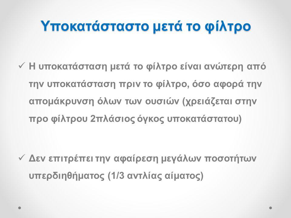 Η υποκατάσταση μετά το φίλτρο είναι ανώτερη από την υποκατάσταση πριν το φίλτρο, όσο αφορά την απομάκρυνση όλων των ουσιών (χρειάζεται στην προ φίλτρου 2πλάσιος όγκος υποκατάστατου) Δεν επιτρέπει την αφαίρεση μεγάλων ποσοτήτων υπερδιηθήματος (1/3 αντλίας αίματος) Υποκατάσταστο μετά το φίλτρο