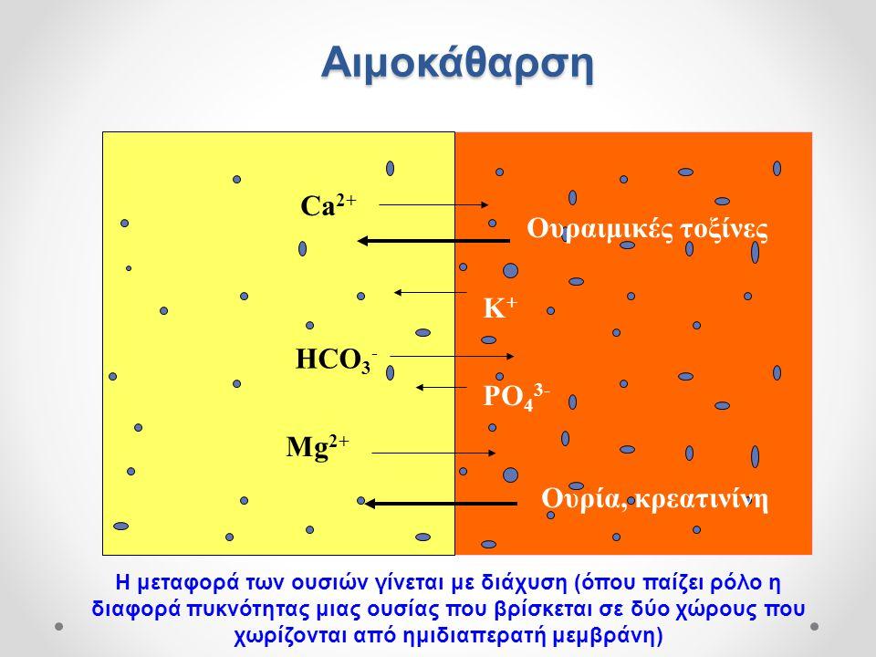 Αιμοκάθαρση Ca 2+ Mg 2+ K+K+ PO 4 3- Ουραιμικές τοξίνες Ουρία, κρεατινίνη Η μεταφορά των ουσιών γίνεται με διάχυση (όπου παίζει ρόλο η διαφορά πυκνότητας μιας ουσίας που βρίσκεται σε δύο χώρους που χωρίζονται από ημιδιαπερατή μεμβράνη) HCO 3 -