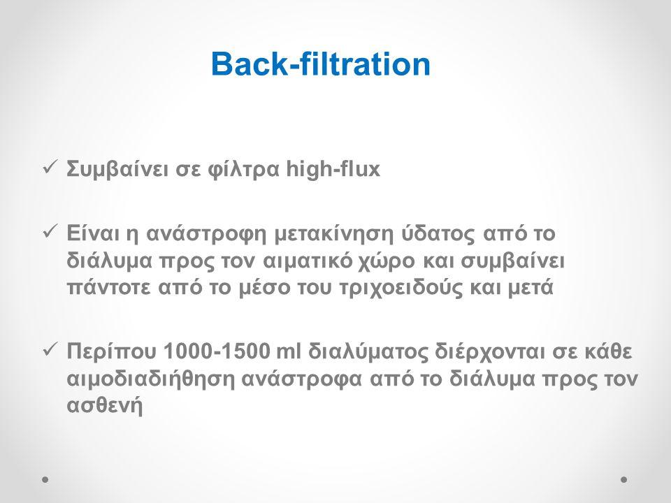 Back-filtration Συμβαίνει σε φίλτρα high-flux Είναι η ανάστροφη μετακίνηση ύδατος από το διάλυμα προς τον αιματικό χώρο και συμβαίνει πάντοτε από το μέσο του τριχοειδούς και μετά Περίπου 1000-1500 ml διαλύματος διέρχονται σε κάθε αιμοδιαδιήθηση ανάστροφα από το διάλυμα προς τον ασθενή