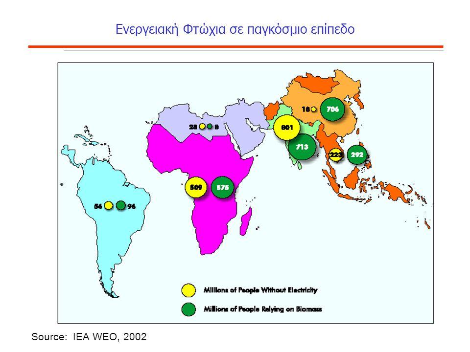 Ενεργειακή Φτώχια σε παγκόσμιο επίπεδο Source: IEA WEO, 2002