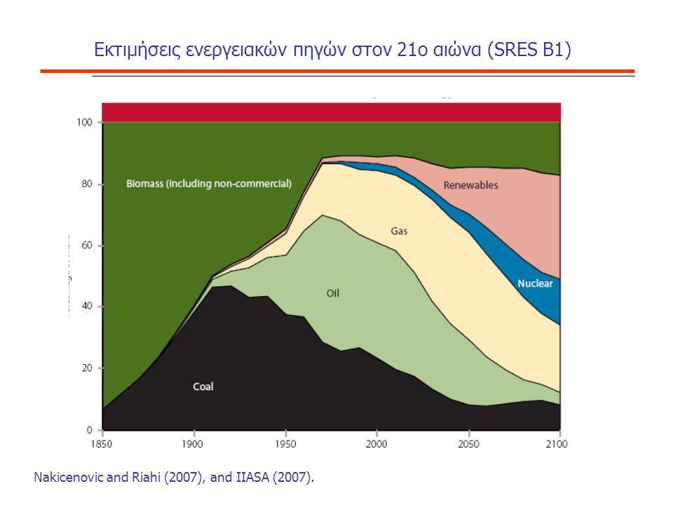 Εκτιμήσεις ενεργειακών πηγών στον 21o αιώνα (SRES B1) Nakicenovic and Riahi (2007), and IIASA (2007).