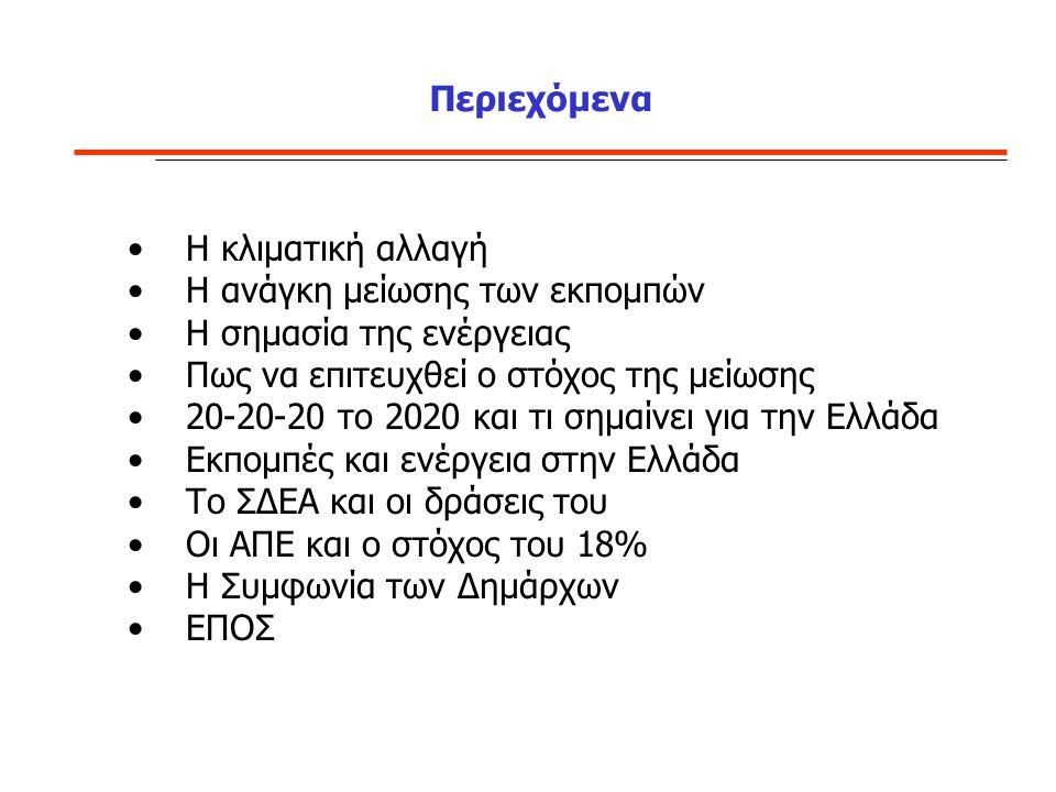 Εξέλιξη της χρήσης ενέργειας στα τελευταία 150 χρόνια 1800-2000 Πληθυσμός Χ6 ΑΕΠ Χ72 Εκπομπές Χ21 Ενέργεια Χ34 Κινητικότητα Χ1000 Nakicenovic (2009)