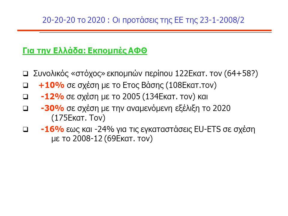 20-20-20 το 2020 : Οι προτάσεις της ΕΕ της 23-1-2008/2 Για την Ελλάδα: Εκπομπές ΑΦΘ  Συνολικός «στόχος» εκπομπών περίπου 122Εκατ.