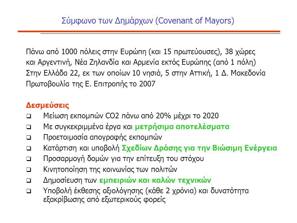 Σύμφωνο των Δημάρχων (Covenant of Mayors) Πάνω από 1000 πόλεις στην Ευρώπη (και 15 πρωτεύουσες), 38 χώρες και Αργεντινή, Νέα Ζηλανδία και Αρμενία εκτός Ευρώπης (από 1 πόλη) Στην Ελλάδα 22, εκ των οποίων 10 νησιά, 5 στην Αττική, 1 Δ.