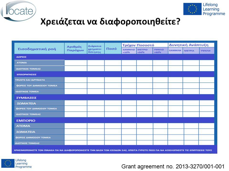 Χρειάζεται να διαφοροποιηθείτε Grant agreement no. 2013-3270/001-001