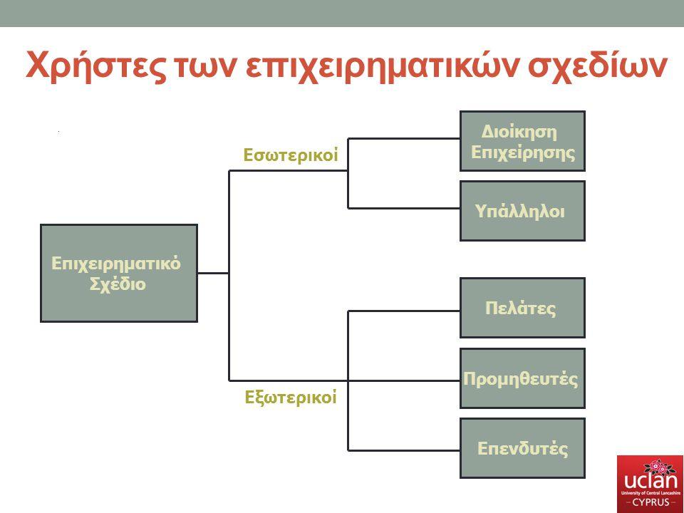 Χρήστες των επιχειρηματικών σχεδίων. Επιχειρηματικό Σχέδιο Διοίκηση Επιχείρησης Υπάλληλοι Πελάτες Προμηθευτές Επενδυτές Εξωτερικοί Εσωτερικοί