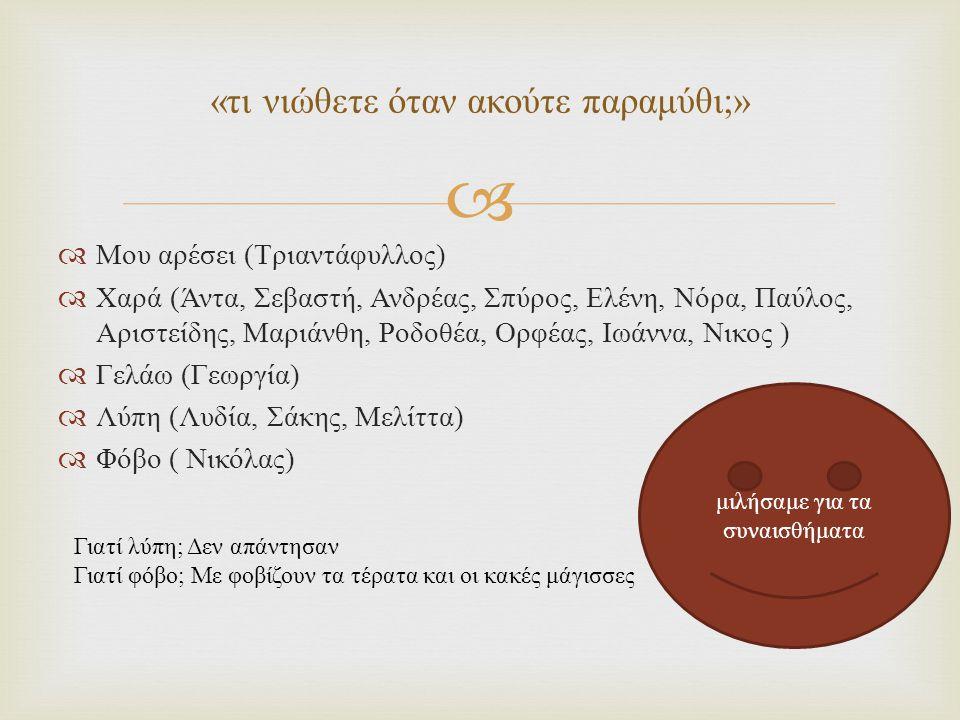   Μου αρέσει ( Τριαντάφυλλος )  Χαρά ( Άντα, Σεβαστή, Ανδρέας, Σπύρος, Ελένη, Νόρα, Παύλος, Αριστείδης, Μαριάνθη, Ροδοθέα, Ορφέας, Ιωάννα, Νικος )