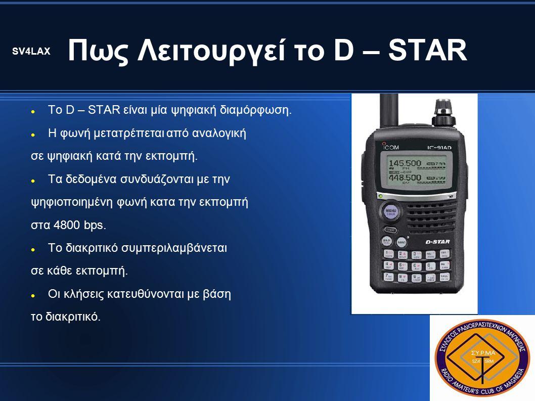 Τι Μπορεί να Κάνει το D - STAR Να εκπέμψει και να λάβει φωνή και 1200 baud data ταυτόχρονα στα 2μ., 440 και 1.2 GHz.
