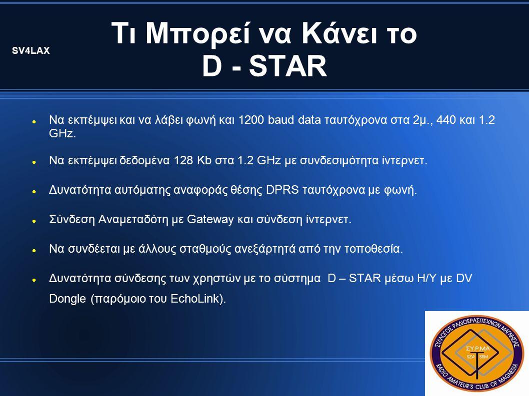Βασικά Στοιχεία D - STAR Κάθε πομποδέκτης έχει 4 διακριτικά προς προγραμματισμό.