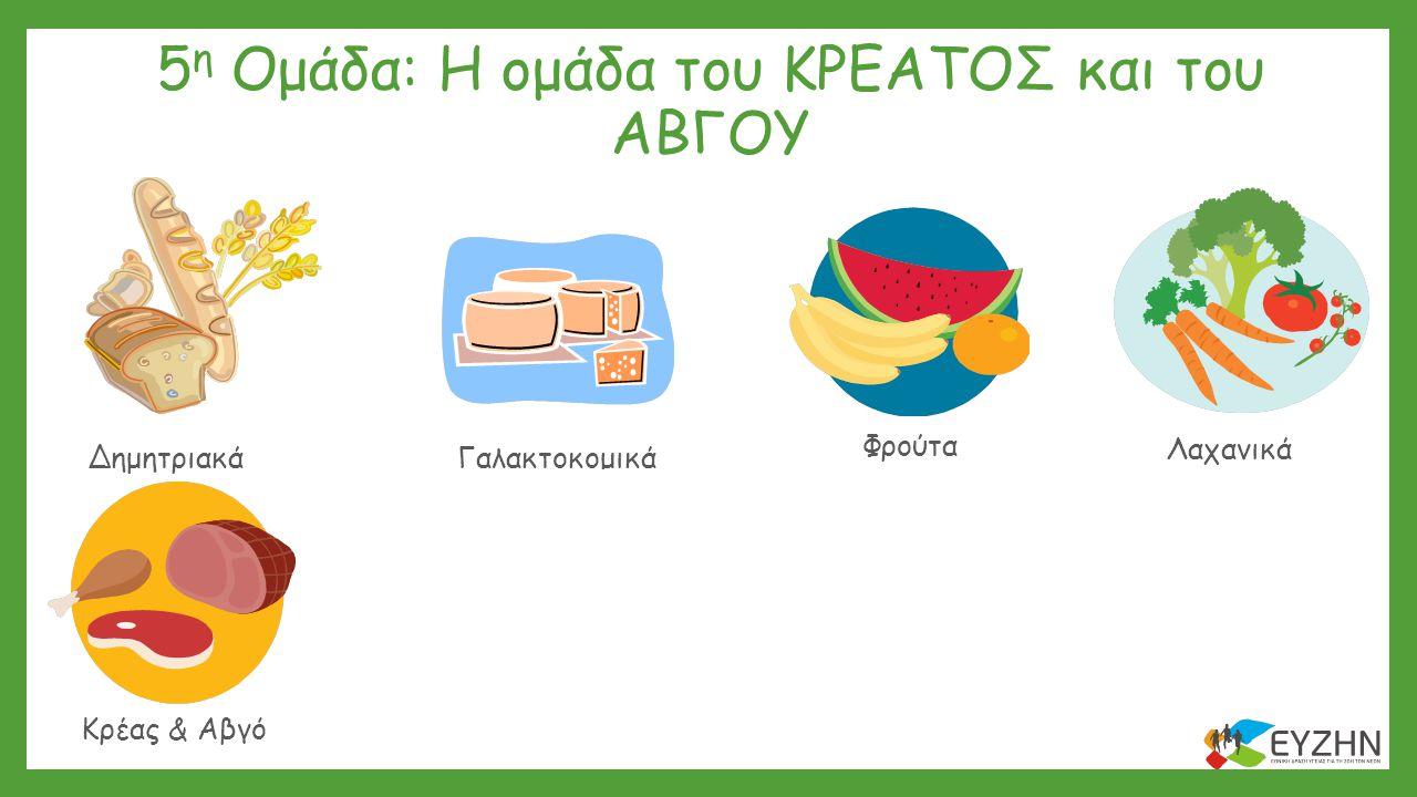 5 η Ομάδα: Η ομάδα του ΚΡΕΑΤΟΣ και του ΑΒΓΟΥ Δημητριακά Λαχανικά Γαλακτοκομικά Λίπη & ΈλαιαΓλυκά & Σνακ Κρέας & Αβγό Φρούτα Όσπρια