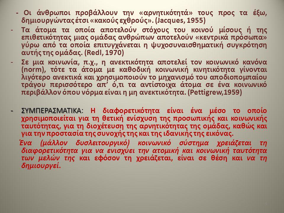 - Οι άνθρωποι προβάλλουν την «αρνητικότητά» τους προς τα έξω, δημιουργώντας έτσι «κακούς εχθρούς».
